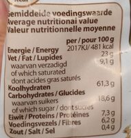 Speculoos - Nutrition facts - nl