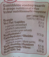 Appel Cranberrystaafjes - Nutrition facts