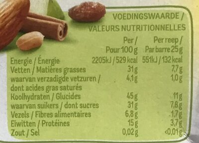 Notenreep appel kaneel - Nutrition facts - nl