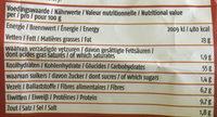 De Rit Kichererbsen Chips Paprika, 80 GR Beutel - Informations nutritionnelles