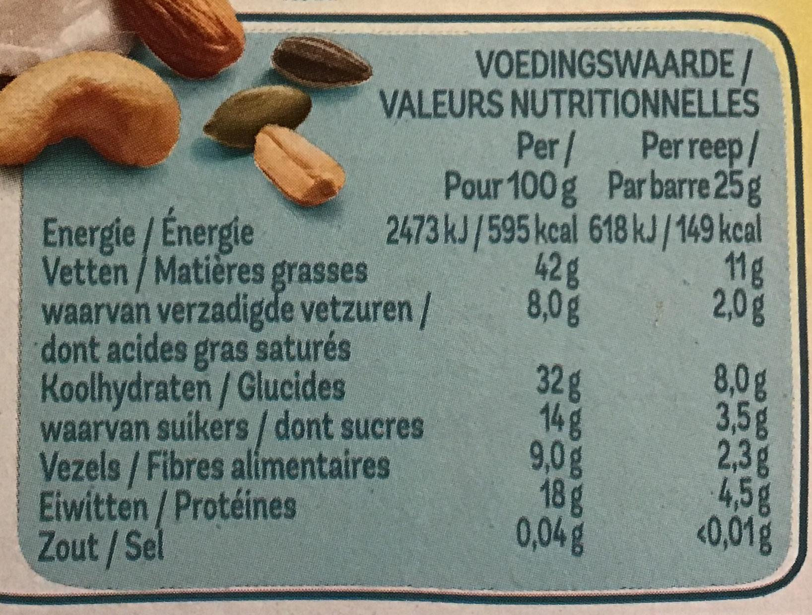 Pit&noten - amandel kokos - Nutrition facts - nl