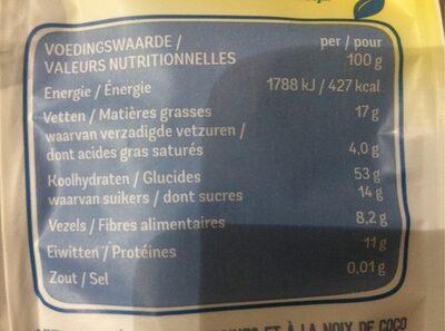 Granola au four - Informations nutritionnelles