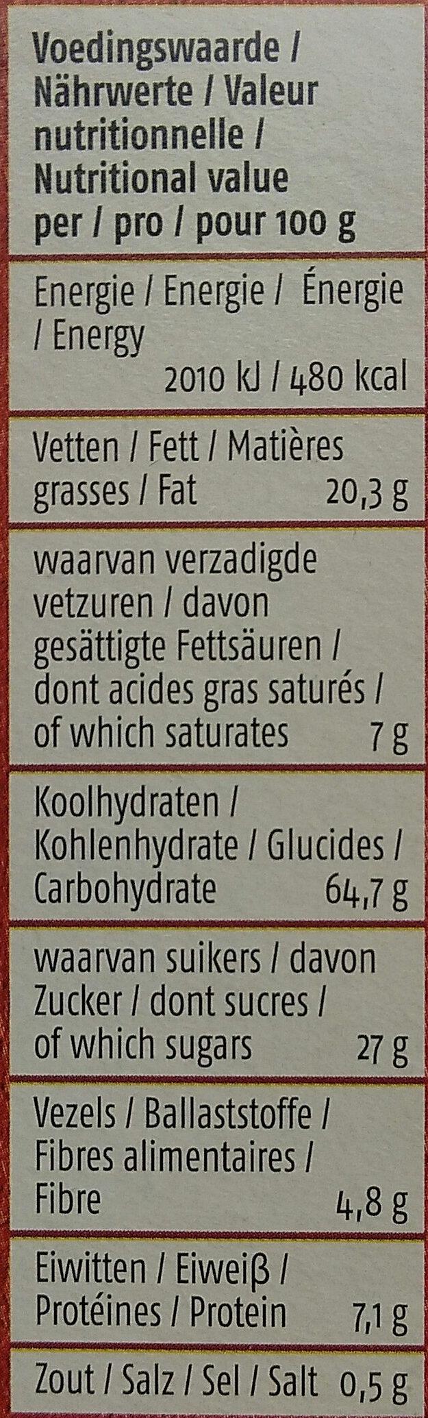 Choco Duo's - Voedingswaarden - de