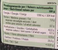 Beluga linzen - Informations nutritionnelles