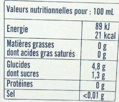 Bière sans alcool - Valori nutrizionali - fr