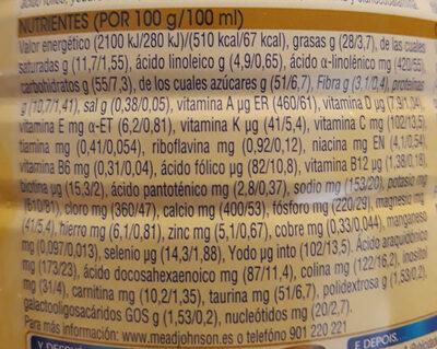 Enfamil 1 - Informació nutricional