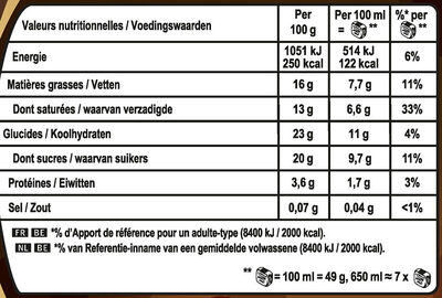 Viennetta Dessert Glace Double Chocolat 7 parts - Nutrition facts - fr
