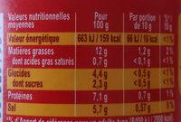Amora Moutarde de Dijon Fine et Forte Bocal - Nährwertangaben - fr