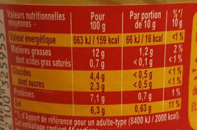 Moutarde de Dijon Fine et Forte - Informations nutritionnelles - fr