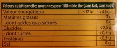 Thé façon Muffin Myrtille - Nutrition facts