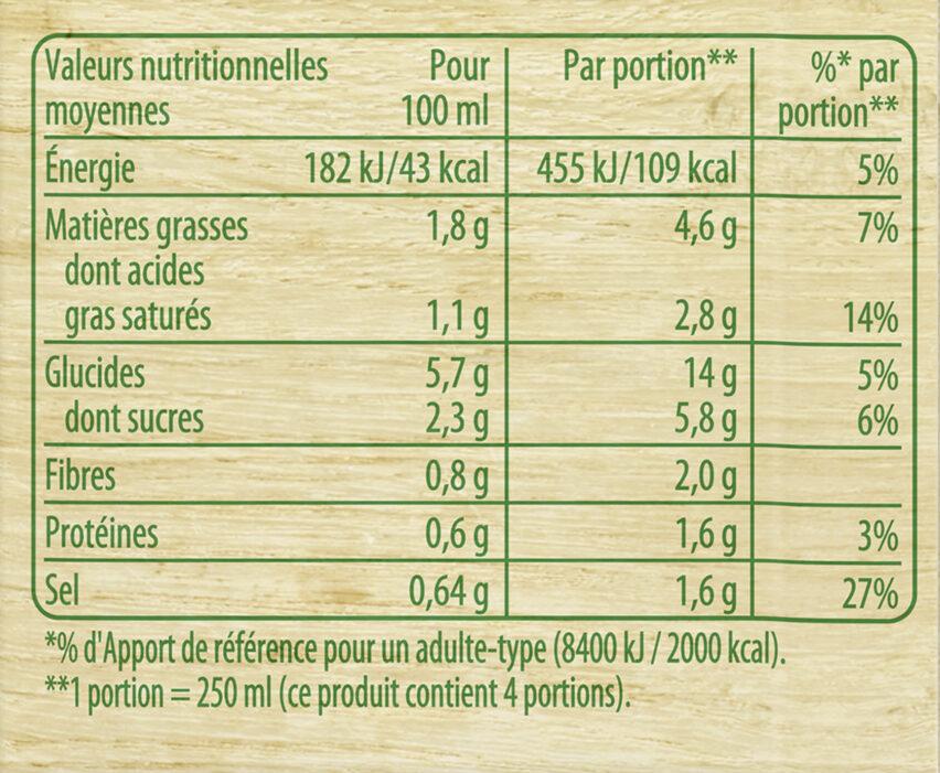 Knorr Les Classiques Soupe Liquide Douceur d'Automne à la crème fraîche 1l - Nutrition facts - fr
