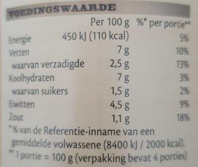 Kalfs Ragout - Voedingswaarden - nl