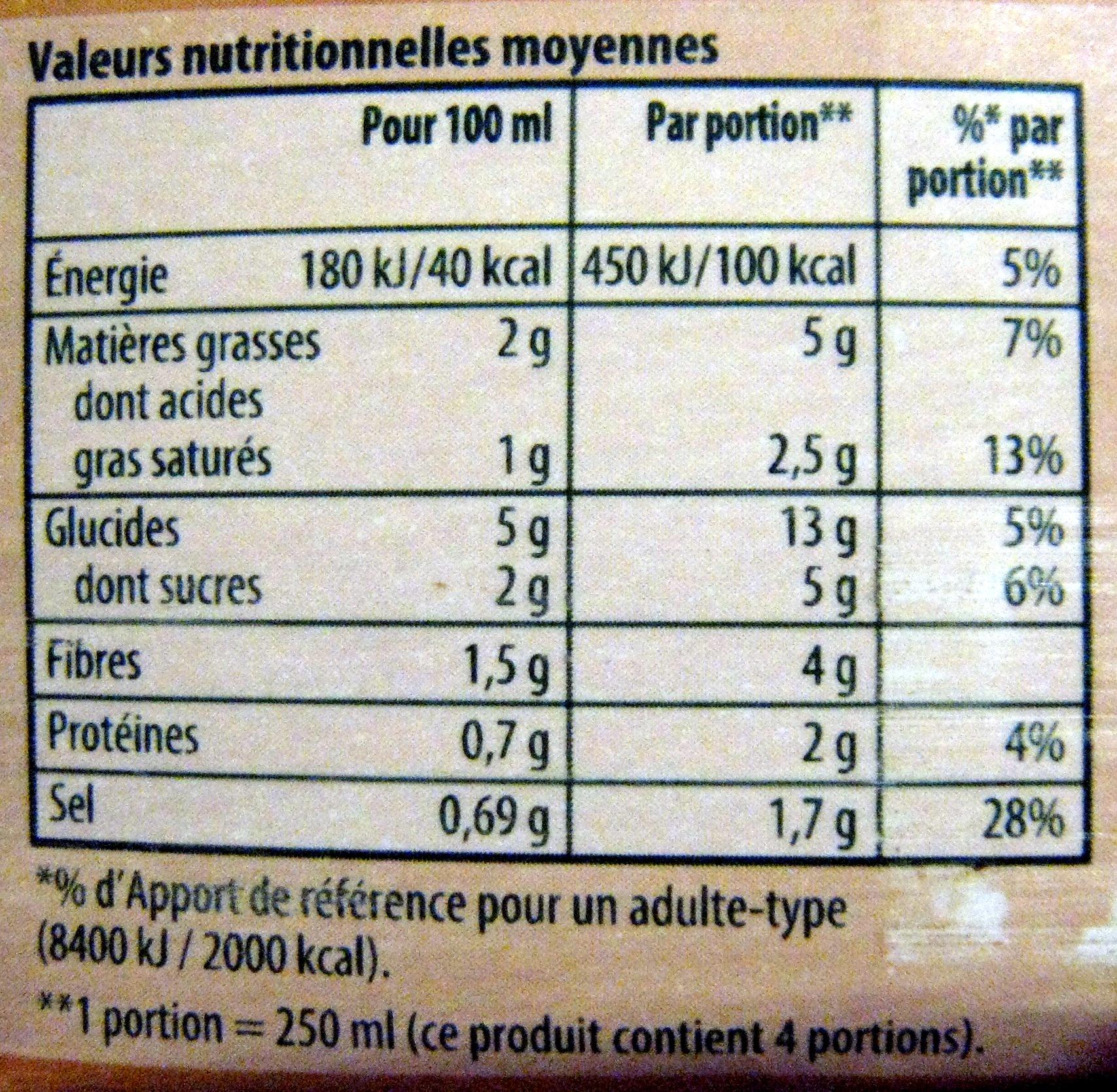 Knorr Les Classiques Soupe Liquide Douceur d'Automne à la Crème Fraîche Brique Lot 2x1L - Nutrition facts - fr