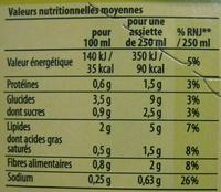 Knorr Les Classiques Soupe Liquide Mouliné aux Légumes d'Autrefois Lot 2x1L - Voedingswaarden - fr