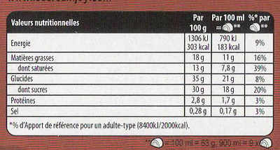 Carte D'or Buche Glacée Biscuit Speculoos 9 parts 900ml - Nutrition facts