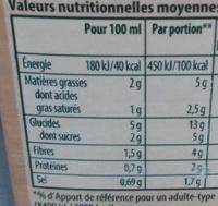 Knorr Les Classiques Soupe Liquide Douceur d'Automne à la Crème Fraîche Brique 50cl - Informations nutritionnelles - fr