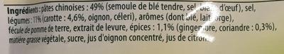 Soupe Vietnamienne Nouilles, émincé de carotte et coriandre - Ingredients