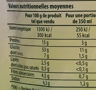 Soupe Vietnamienne Nouilles, émincé de carotte et coriandre - Nutrition facts