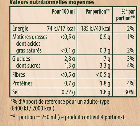Knorr Soupe Liquide Poule Vermicelles - Nutrition facts - fr