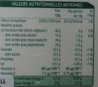 Pro-Activ (lot x2) - Voedingswaarden - fr