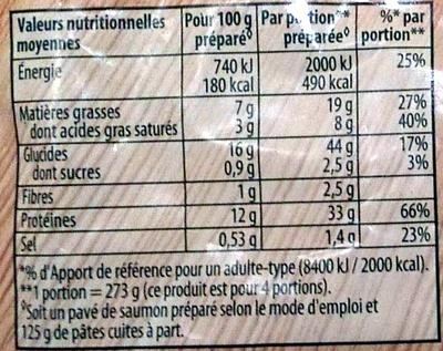 Cuisson en papillote Saumon sauce à l'Aneth - Nutrition facts