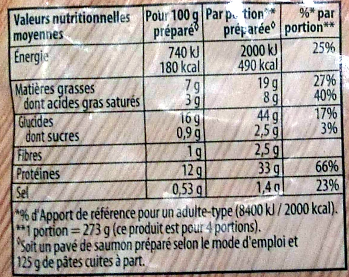 Cuisson en papillote Saumon sauce à l'Aneth - Nutrition facts - fr