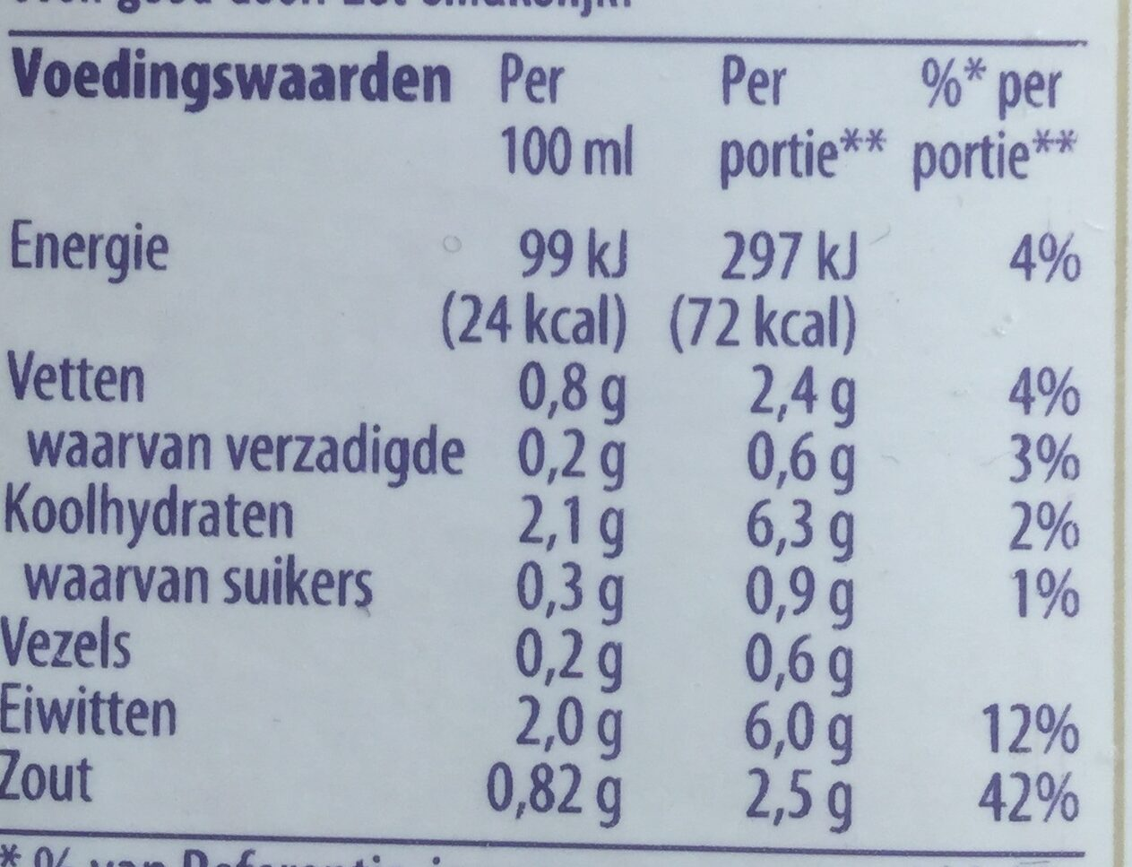 Heldere kip - Nutrition facts - nl