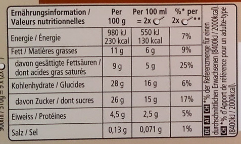 Chocolat - Nährwertangaben