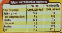 Amora Sauce Pommes Frites - Informations nutritionnelles - fr