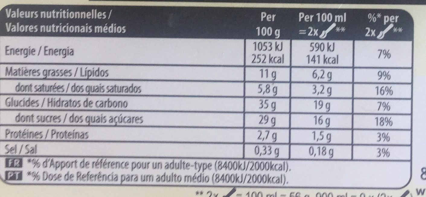 Carte D'or Les Desserts Glace Vanille Noix de Pecan 900ml - Voedingswaarden - fr