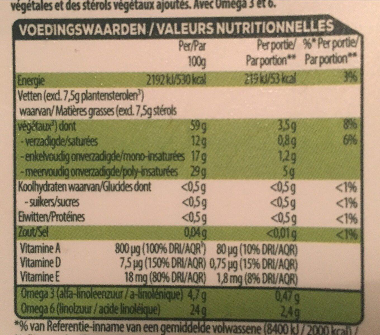Proactiv - Voedingswaarden