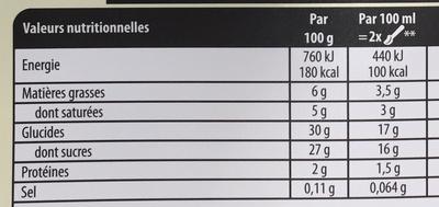 Carte D'or Glace Fraise Morceaux de Meringue 900ml - Nutrition facts - fr