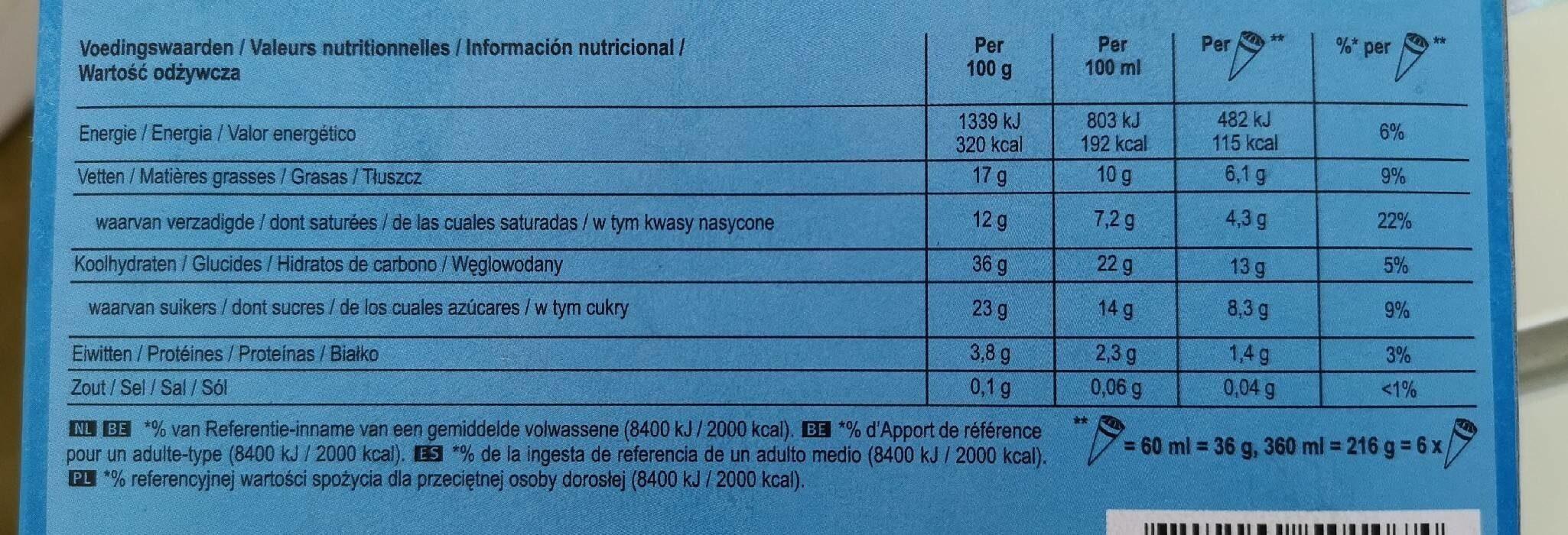 Cornetto mini - Informació nutricional - es