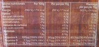 Flora - Nutrition facts