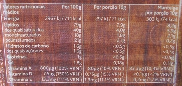 Flora - Nutrition facts