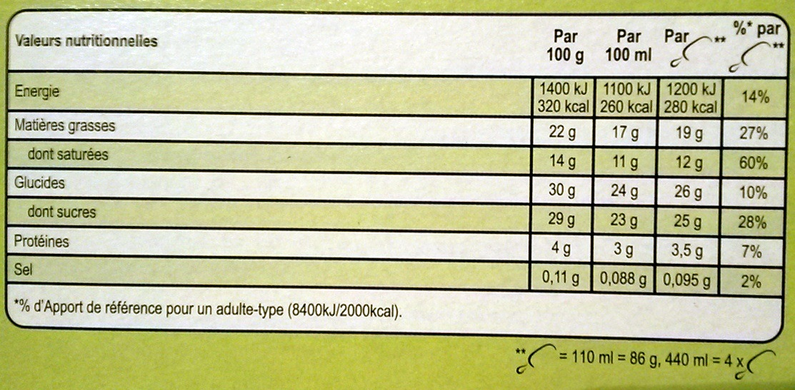Magnum pistache - Informations nutritionnelles