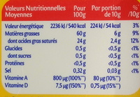 Planta Fin beurre doux - Nutrition facts