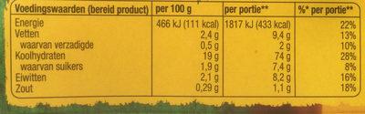 Sajoer boontjes - Nutrition facts