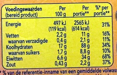 Boemboe voor Nasi Goreng - Voedingswaarden - nl