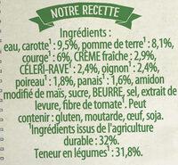Knorr Soupe Douceur d'Automne à la Crème Fraîche - Ingrédients - fr