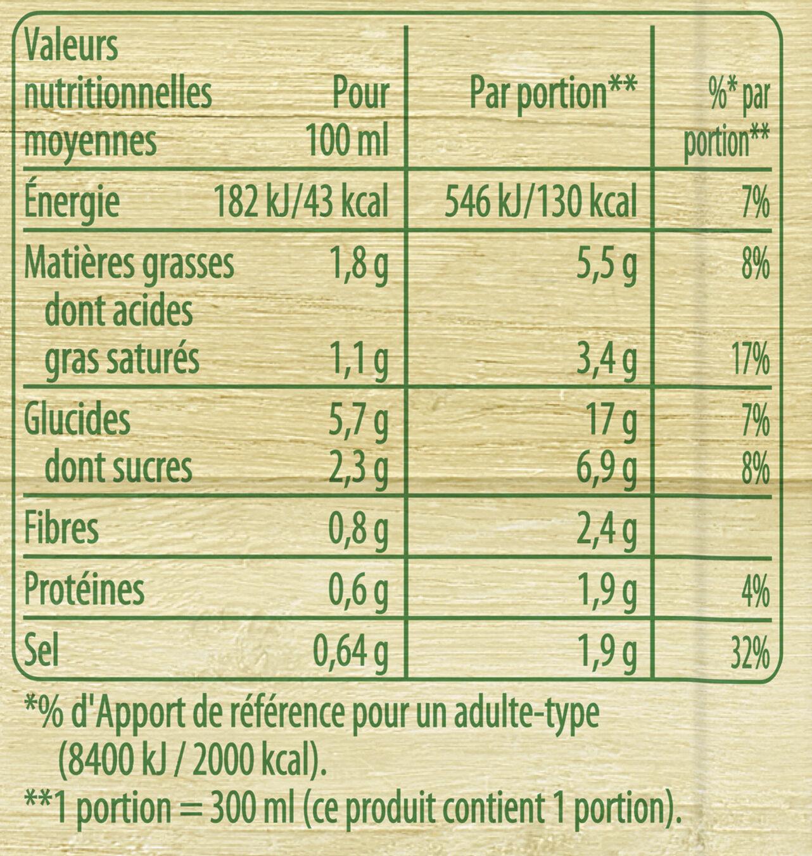 Knorr Soupe Douceur d'Automne à la Crème Fraîche - Informations nutritionnelles - fr