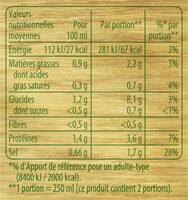 Knorr Saveurs d'Antan Soupe Poule Vermicelles 50cl - Nutrition facts - fr