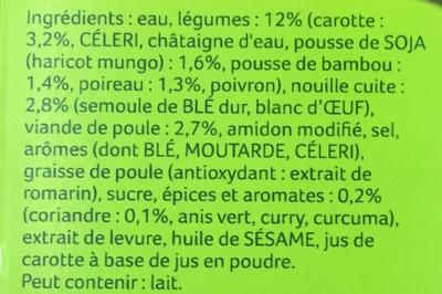 Chinoise Nouilles, petits légumes et pointe de coriandre - Ingredients