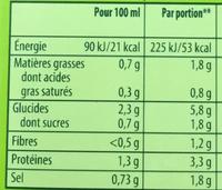 Chinoise Nouilles, petits légumes et pointe de coriandre - Nutrition facts