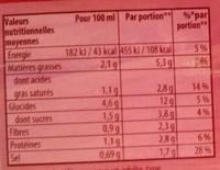 Secrets de Grand-Mère poireaux, pommes de terre - Voedingswaarden - fr