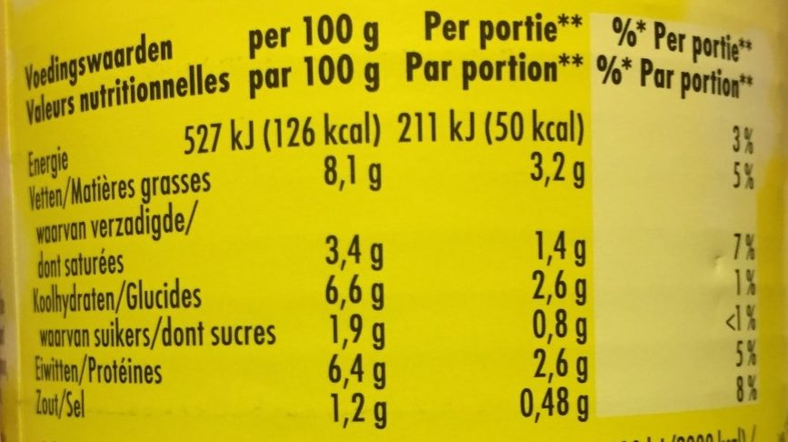 Fricadelles - Informations nutritionnelles