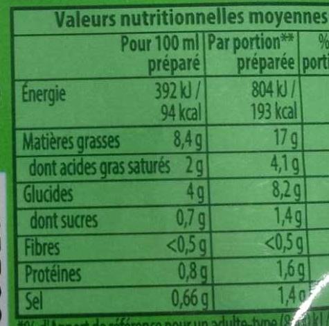 Soupissime Instant Poireaux pommes de terre - Informations nutritionnelles - fr