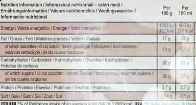 Magnum Chocolat au Lait - Informations nutritionnelles