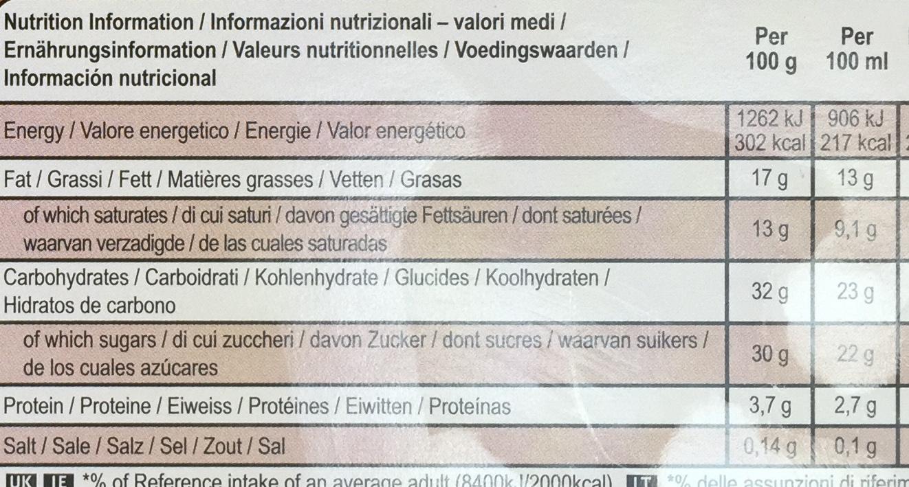 Magnum Chocolat au Lait - Informations nutritionnelles - fr