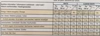 Magnum Mini Batonnet Glace Chocolat Blanc Amande x6 360ml - Informations nutritionnelles - fr